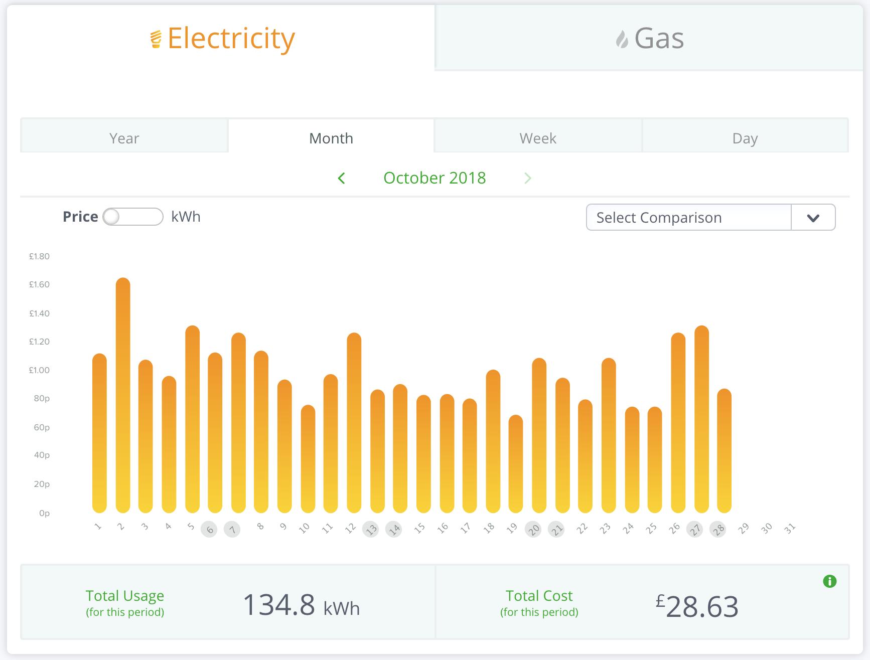Energy_usage_graph