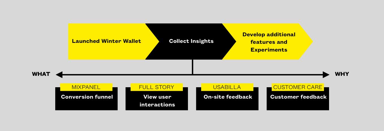 feedback-mechanisms