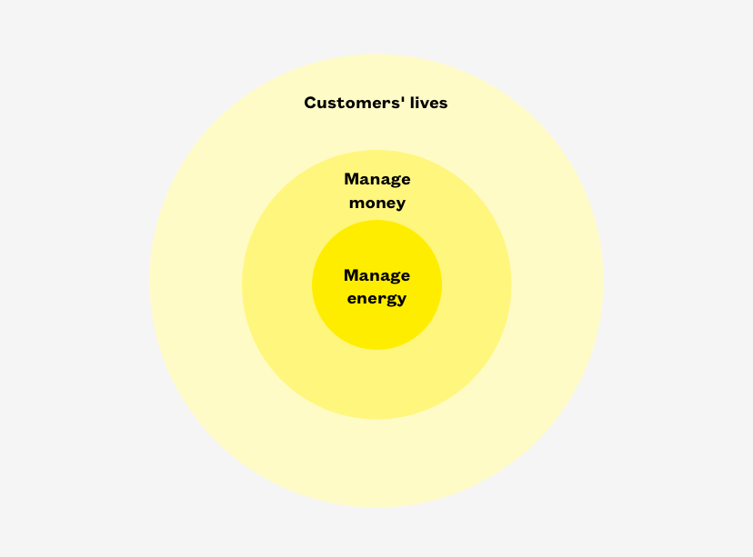researching-customers-context-1