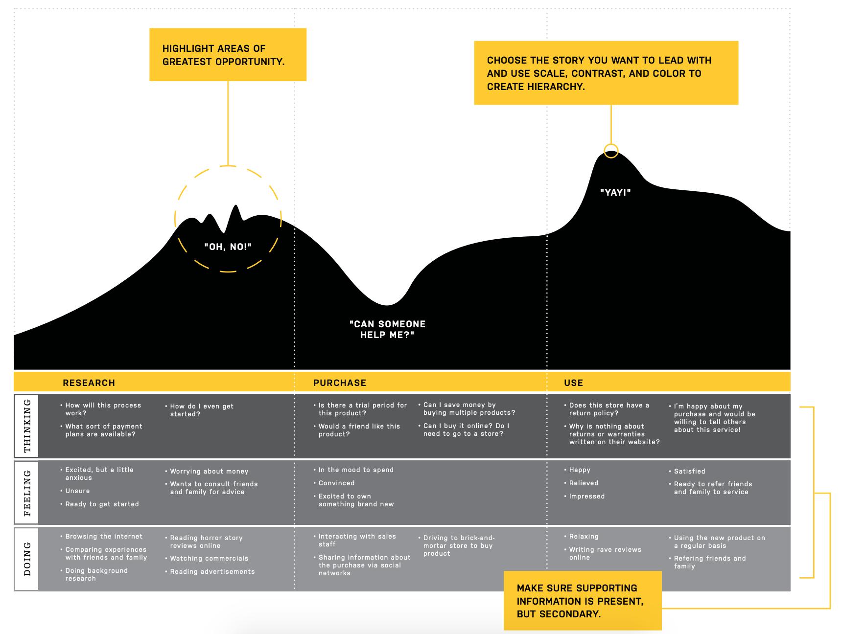 adaptive-path-pdf