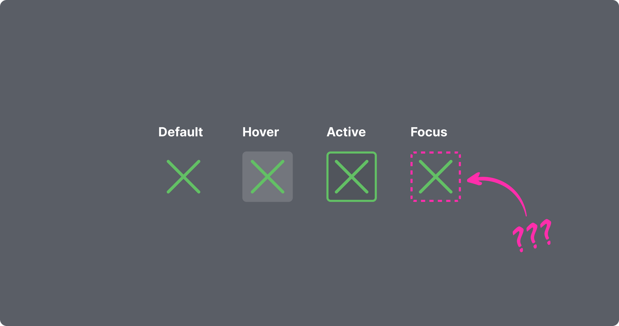 An example of a modal close button with a missing focus state